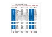Fichier PDF liste provisoire des engages mancenans 29042018