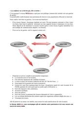 Fichier PDF presentation service de gestion