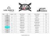 resultats ski2bike 2018