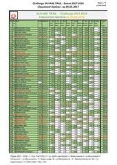 classement general mai 18