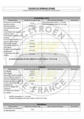 tableau serrage dyaneclub1