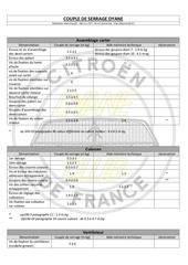tableau serrage dyaneclub 4