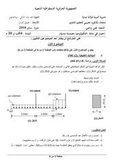 makhloufi     2018