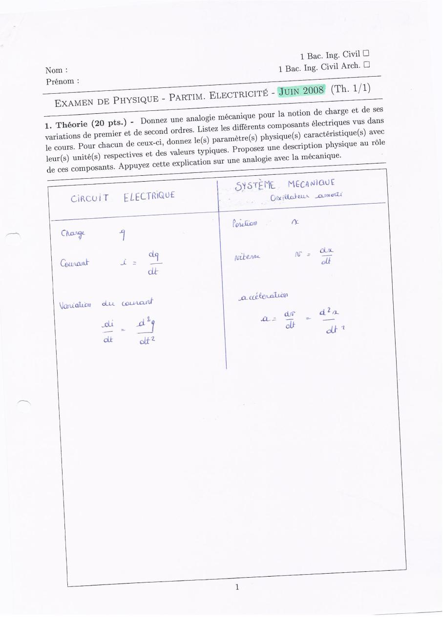 Aperçu du fichier PDF corriges-1.pdf - Page 1/82