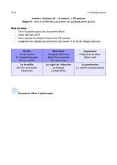 ateliers de revision brevet 3e