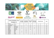 Fichier PDF classement amateur 3etape 4