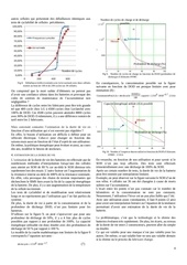 Strategy Lithium batteries Lifetime reliability.pdf - page 4/7