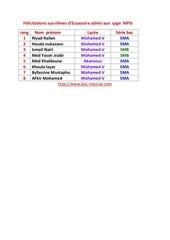 Fichier PDF resultats cpge mpsi 2018