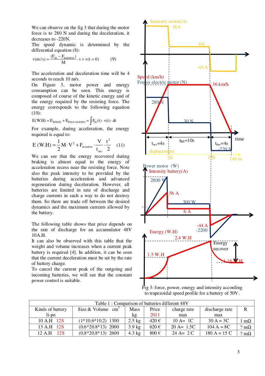 Difference between force and constant power control EVER2012.pdf - page 3/7