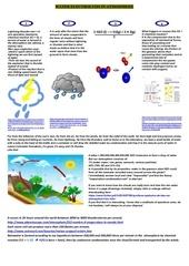 water electrolysis in atmosphere
