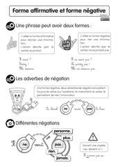 Fichier PDF 06 formes de phrase lec3a7on cleclasse