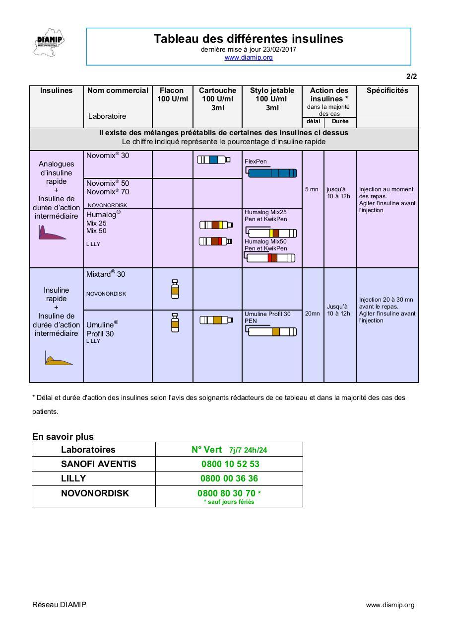 Action de l insuline pdf to jpg