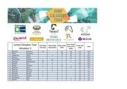 classement amateur 2finale