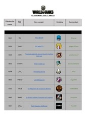 classement des clans fr 1