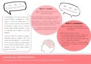 faq neuropsychologie 1