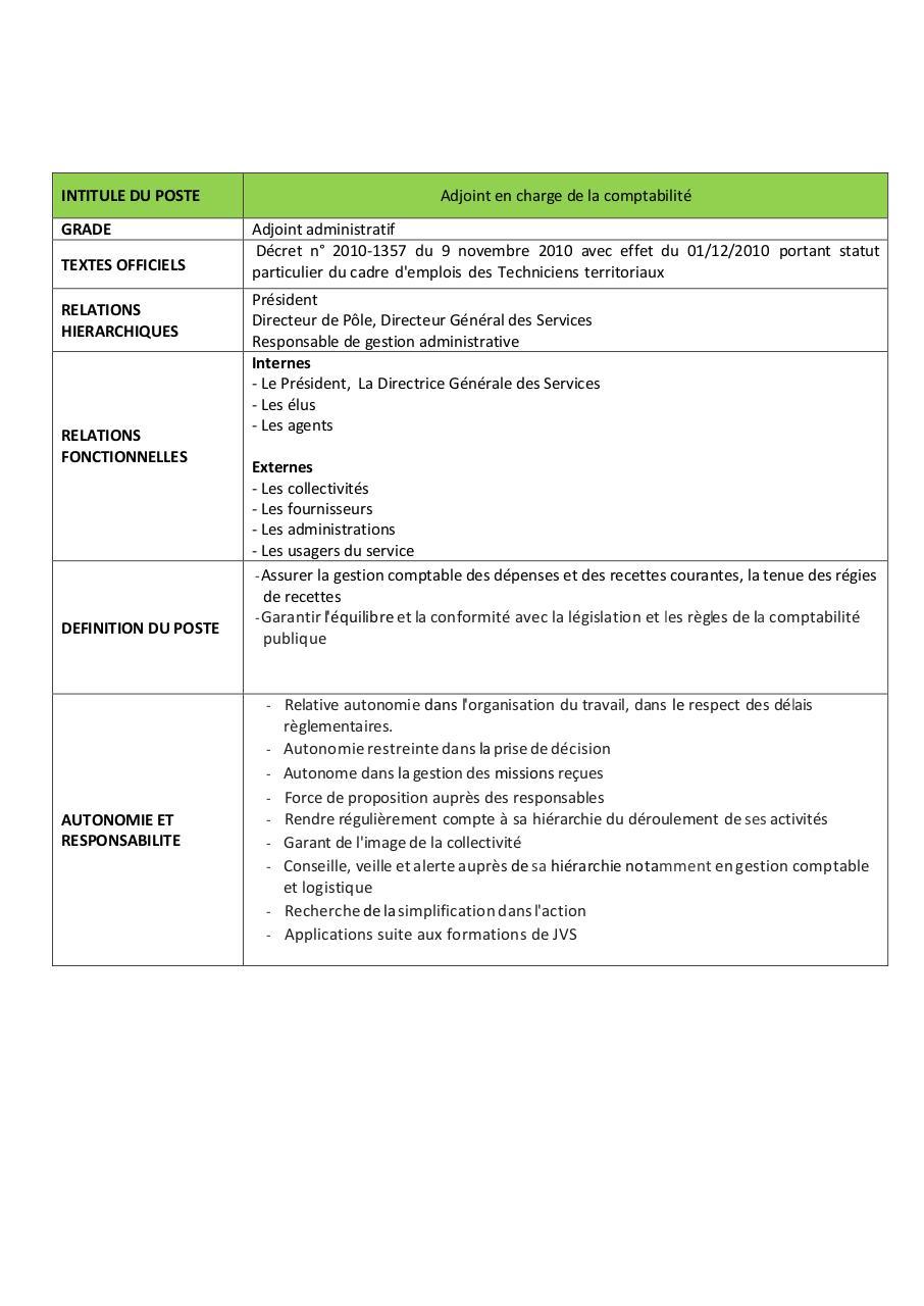 fiche de poste Assistant(e) comptable par Direction ...