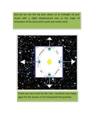 plan of stars