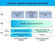 organisation licence sciences de la vie22 septembre 2017 1copy