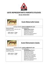 liste representants parents 1819