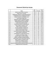 classement contest etape 1