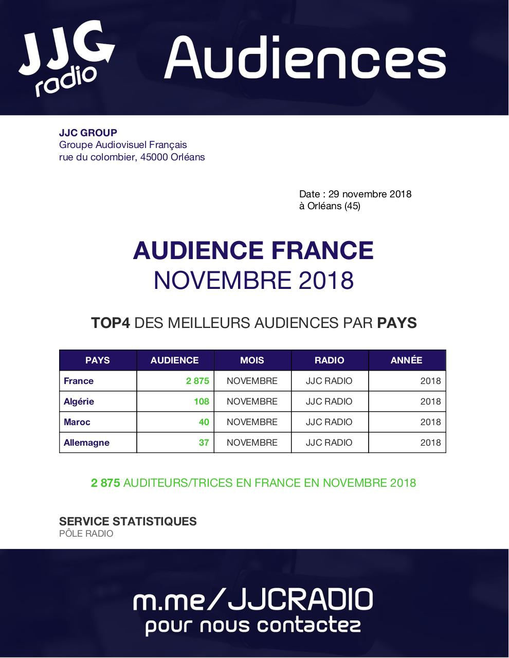 Aperçu du document Audiences_France_JJC RADIO_Novembre2018.pdf - page 1/6