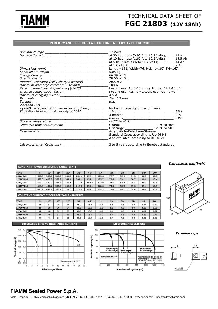 Aperçu du document Batteries.pdf - page 1/1