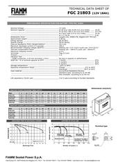 Fichier PDF batteries