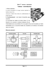 Fichier PDF serietambour  motoreducteur