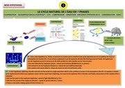Fichier PDF new hypothesis   water cycle in 7 phases 1