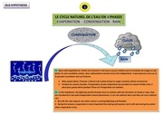 Fichier PDF new hypothesis   water cycle in 7 phases