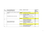 Fichier PDF universites privees du burkina