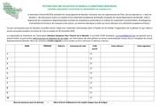 petition pour une collectivite europeenne de moselle 2