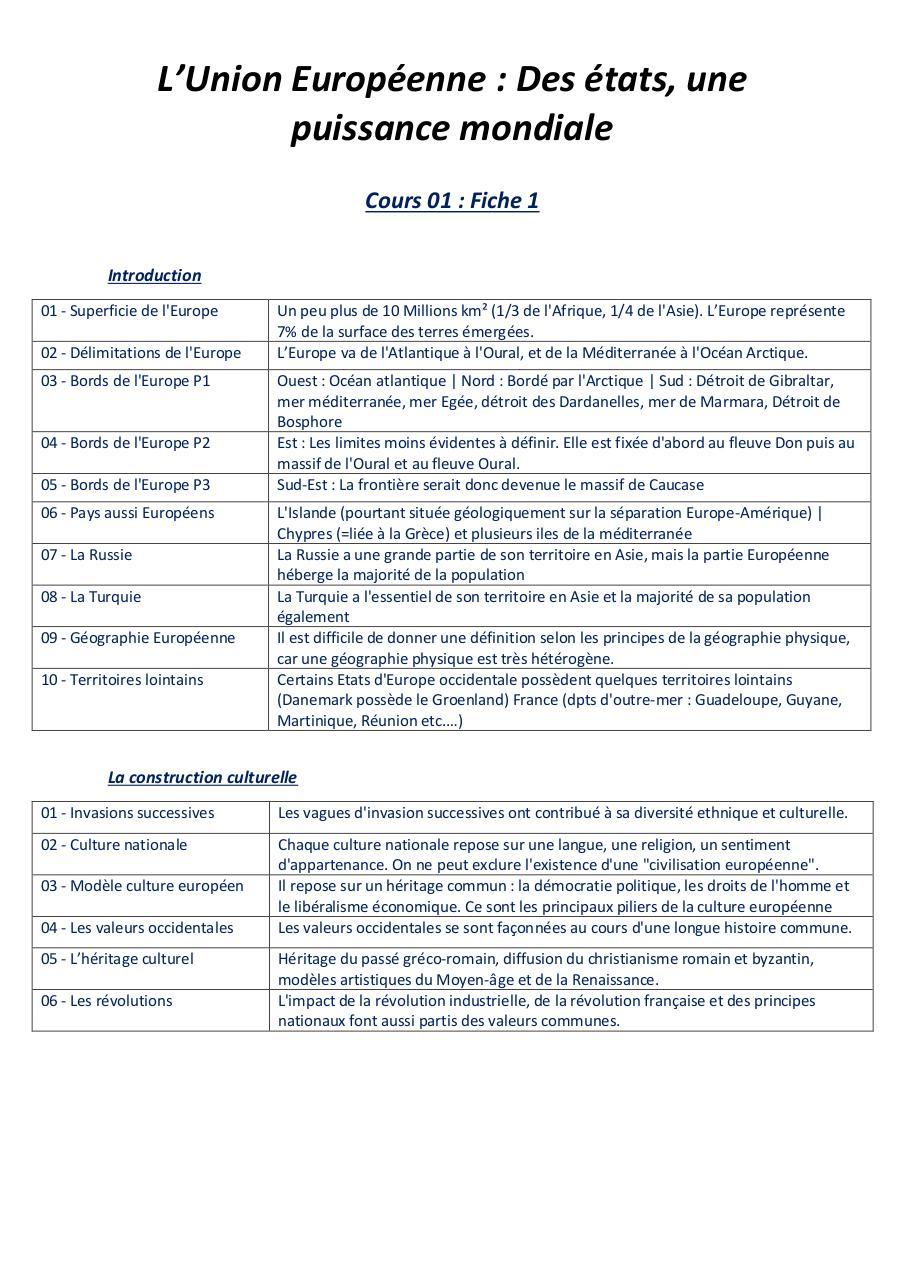 Europe fiches.pdf - page 1/11