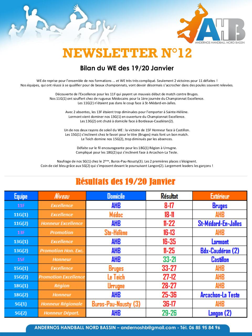 Newsletter 2018-2019 N°12.pdf - page 1/27