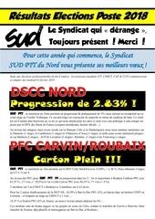 Fichier PDF tract resultat elections professionnelles 2018 1