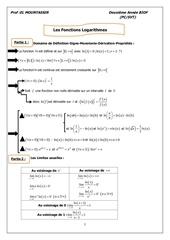 cours  fonctions logarithme