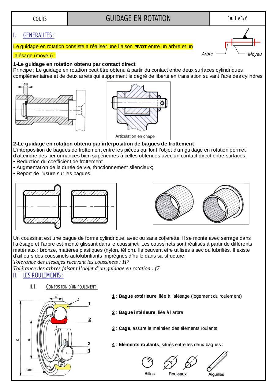 890c214d9e958 Cours guidage en rotation Doc Elè doc - Fichier PDF
