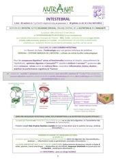 Fichier PDF presentation complete nutranat intestebral