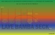 le cycle de vie par laye bamba seck