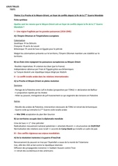 Fichier PDF synthese mo