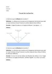 Fichier PDF damien