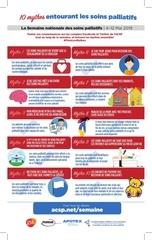 10 mythes sur les sp