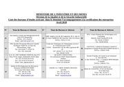 listedesbureauxdetudesaccompagnementalacertification 2