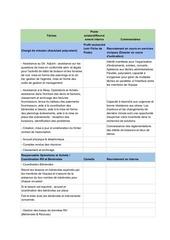 presentation plan rh