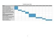 Fichier PDF calendrier projet saba