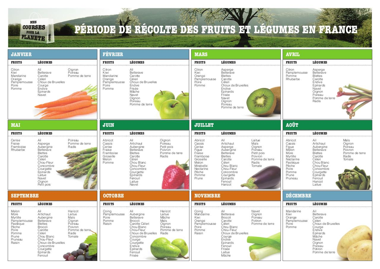 Aperçu du document Calendrier-fruits-legumes.pdf - page 1/1