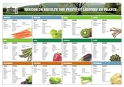 Fichier PDF calendrier fruits legumes