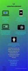 Fichier PDF harcelement stereotypes