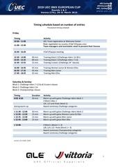 timing 2019 verona uec bmx european cup   v19032019