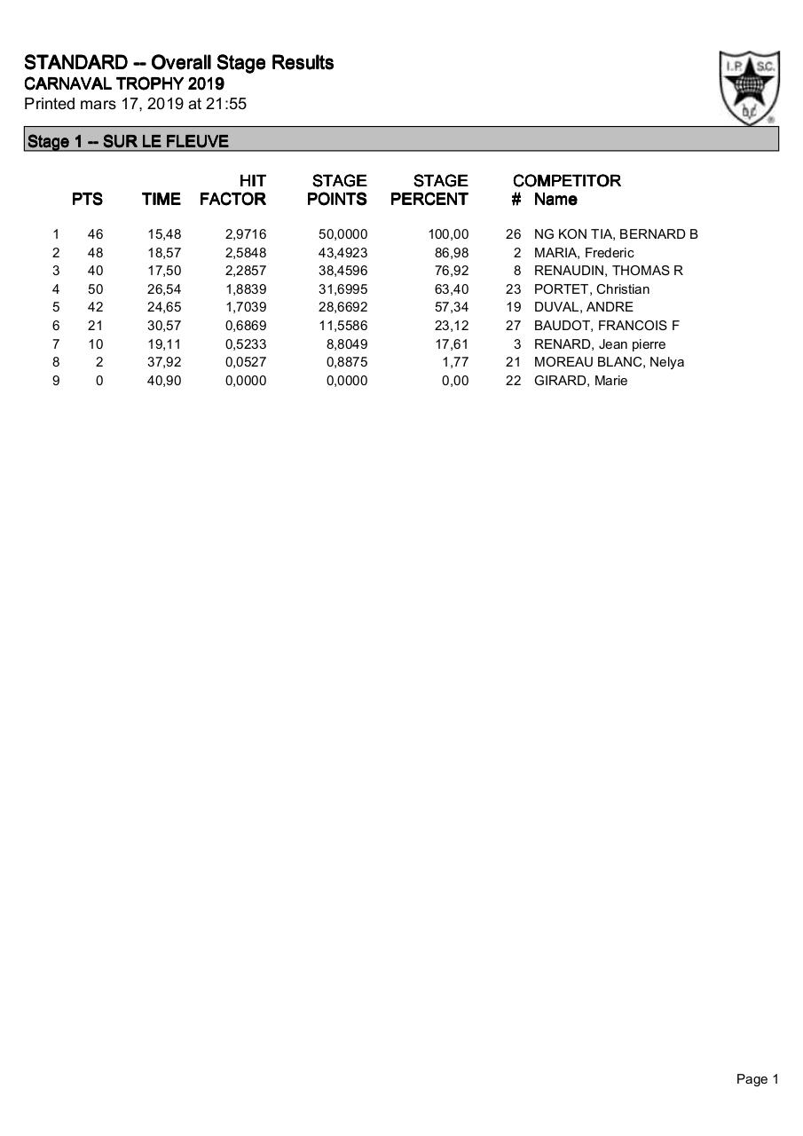 resultats stage.pdf - page 2/19